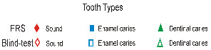 tooth-types